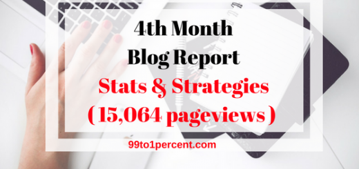 4th Month Blog Report - Stats and Strategies (15,064 pageviews)